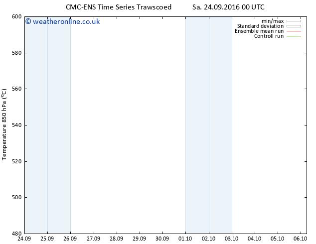 Height 500 hPa CMC TS Su 25.09.2016 12 GMT