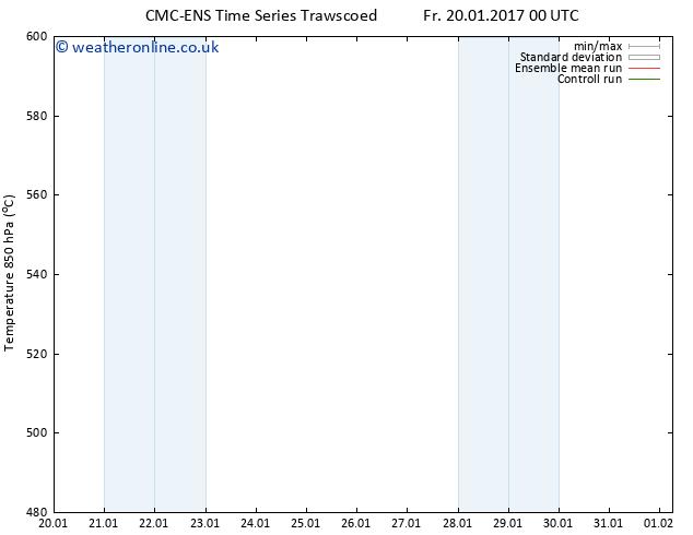 Height 500 hPa CMC TS Su 22.01.2017 12 GMT