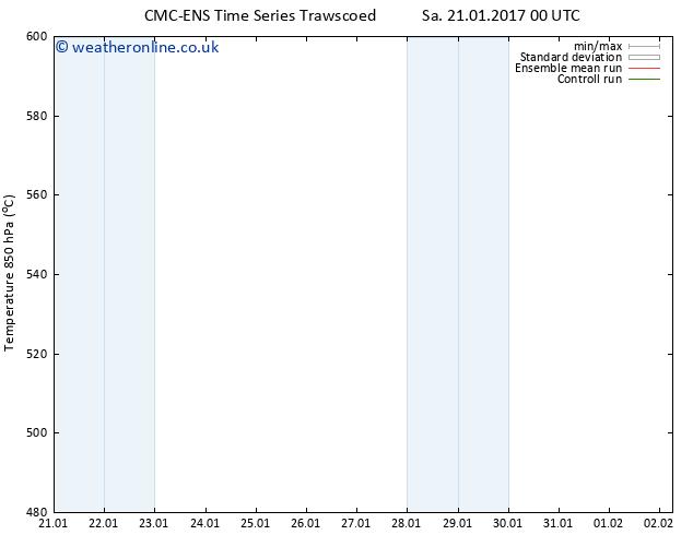 Height 500 hPa CMC TS Sa 21.01.2017 06 GMT