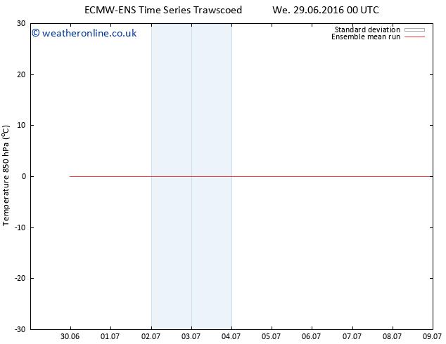 Temp. 850 hPa ECMWFTS Th 30.06.2016 00 GMT