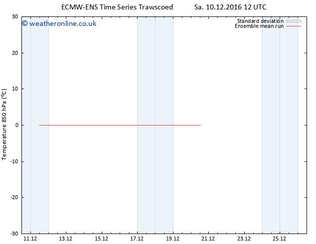 Temp. 850 hPa ECMWFTS Th 15.12.2016 12 GMT