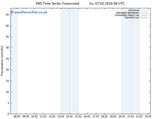 Precipitation GEFS TS Su 14.02.2016 06 GMT