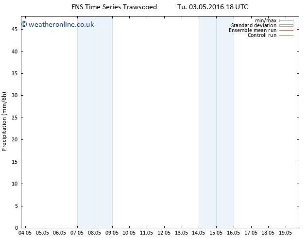 Precipitation GEFS TS Tu 10.05.2016 00 GMT