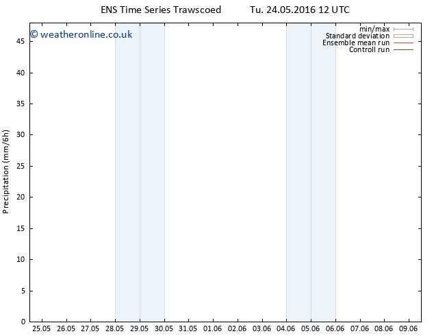 Precipitation GEFS TS We 25.05.2016 12 GMT