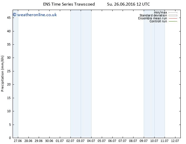 Precipitation GEFS TS Su 26.06.2016 18 GMT