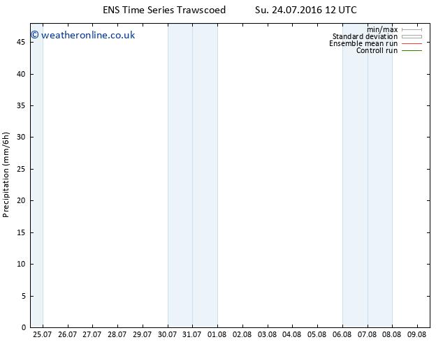 Precipitation GEFS TS Su 24.07.2016 18 GMT