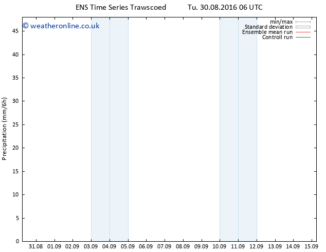 Precipitation GEFS TS Th 01.09.2016 06 GMT