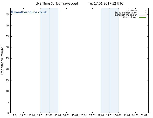 Precipitation GEFS TS Mo 23.01.2017 12 GMT