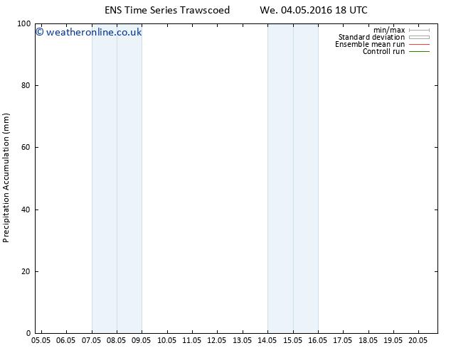 Precipitation accum. GEFS TS Th 05.05.2016 00 GMT