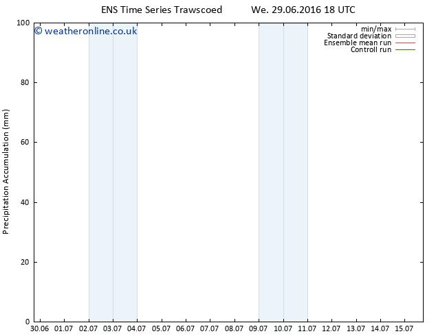 Precipitation accum. GEFS TS Th 30.06.2016 00 GMT