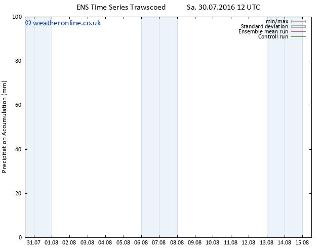 Precipitation accum. GEFS TS Sa 30.07.2016 18 GMT