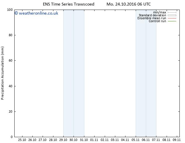 Precipitation accum. GEFS TS Mo 24.10.2016 12 GMT