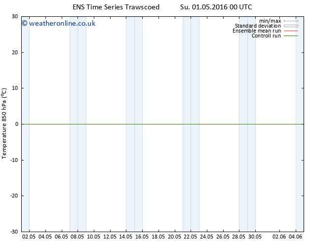 Temp. 850 hPa GEFS TS Mo 02.05.2016 06 GMT