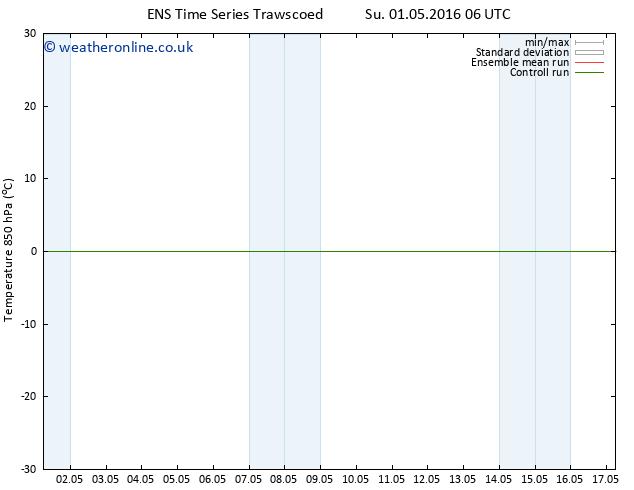 Temp. 850 hPa GEFS TS Su 01.05.2016 06 GMT