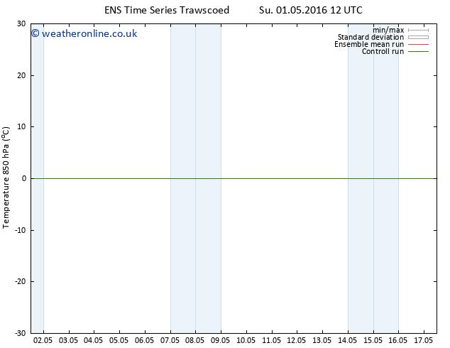 Temp. 850 hPa GEFS TS Th 05.05.2016 00 GMT