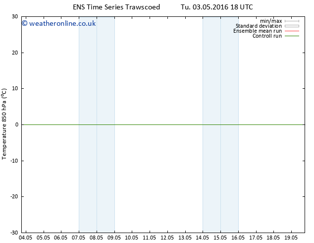 Temp. 850 hPa GEFS TS Fr 06.05.2016 00 GMT