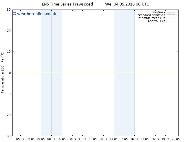 Temp. 850 hPa GEFS TS Mo 09.05.2016 00 GMT