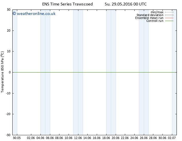 Temp. 850 hPa GEFS TS Su 29.05.2016 06 GMT