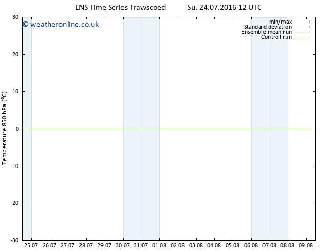 Temp. 850 hPa GEFS TS Tu 26.07.2016 06 GMT