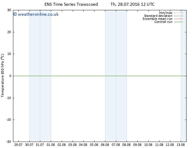Temp. 850 hPa GEFS TS Fr 29.07.2016 18 GMT
