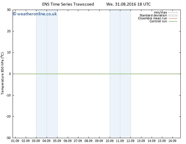 Temp. 850 hPa GEFS TS Su 04.09.2016 12 GMT