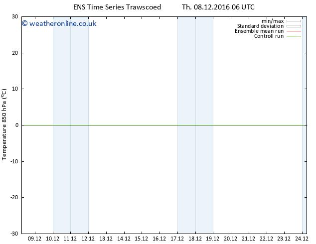 Temp. 850 hPa GEFS TS Th 15.12.2016 18 GMT