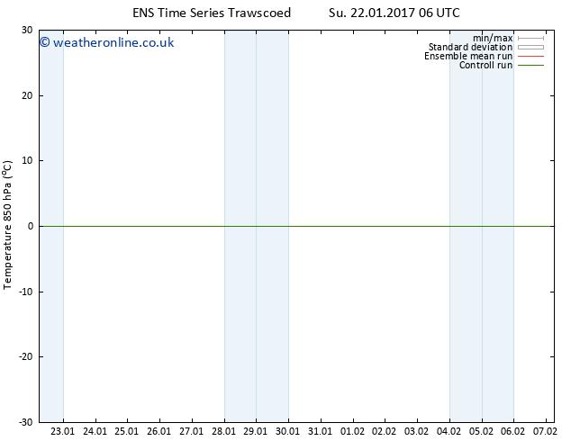 Temp. 850 hPa GEFS TS Mo 23.01.2017 12 GMT