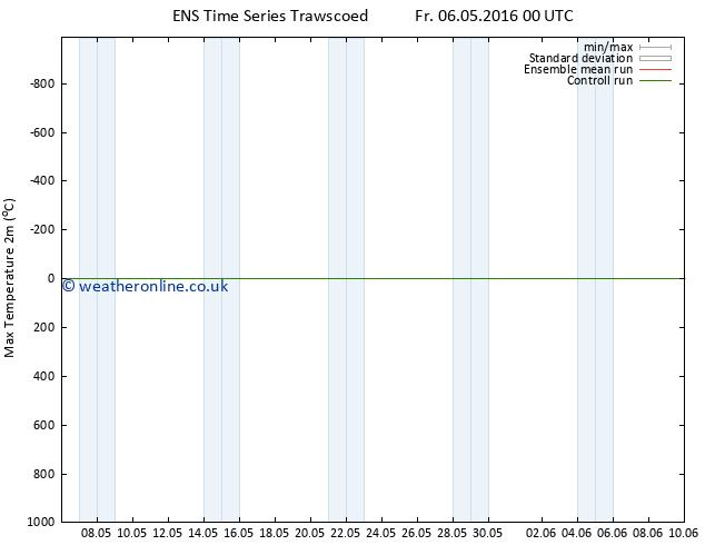 Temperature High (2m) GEFS TS We 11.05.2016 18 GMT