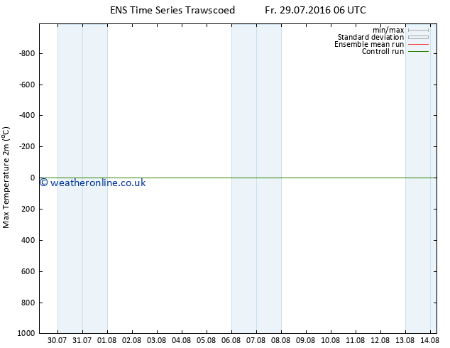 Temperature High (2m) GEFS TS We 10.08.2016 06 GMT