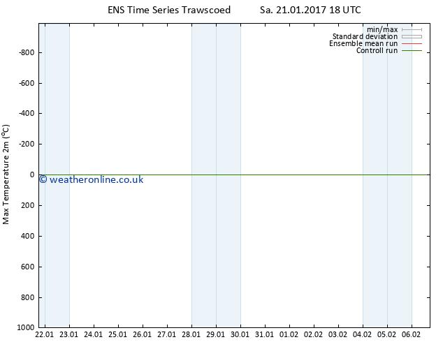 Temperature High (2m) GEFS TS Su 22.01.2017 00 GMT