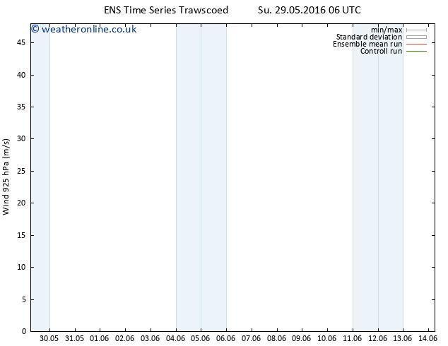 Wind 925 hPa GEFS TS Fr 03.06.2016 12 GMT