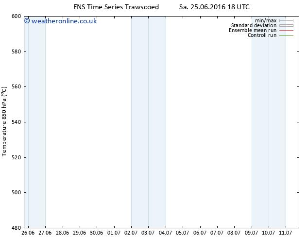 Height 500 hPa GEFS TS Su 26.06.2016 12 GMT