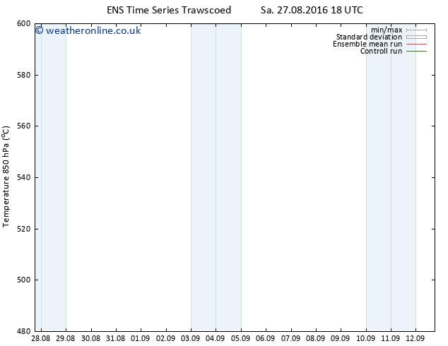 Height 500 hPa GEFS TS Su 28.08.2016 18 GMT