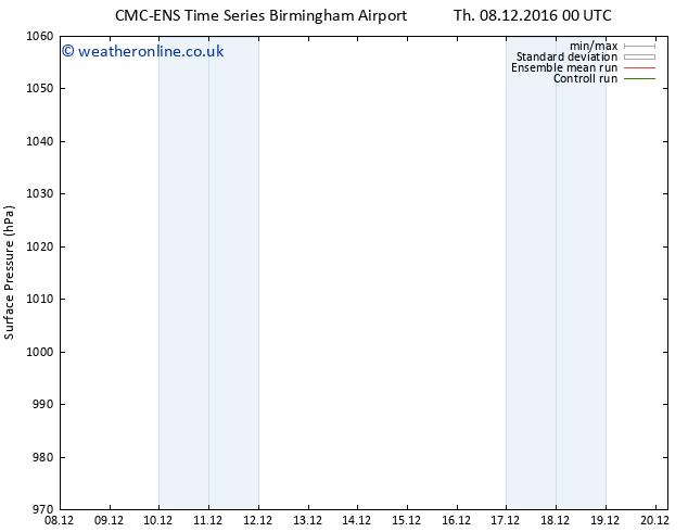 Surface pressure CMC TS Mo 12.12.2016 06 GMT