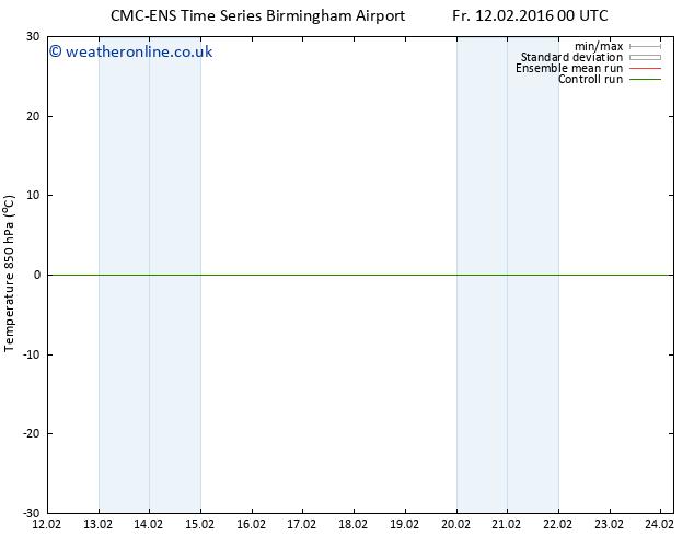 Temp. 850 hPa CMC TS Th 18.02.2016 00 GMT