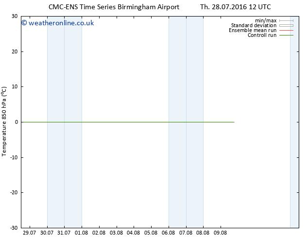 Temp. 850 hPa CMC TS We 03.08.2016 12 GMT
