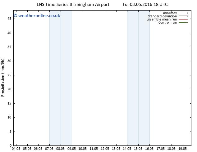 Precipitation GEFS TS Sa 07.05.2016 18 GMT