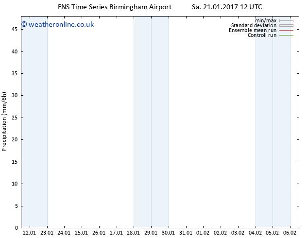Precipitation GEFS TS Su 22.01.2017 12 GMT