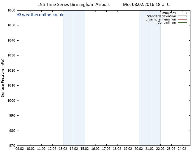 Surface pressure GEFS TS Tu 16.02.2016 18 GMT