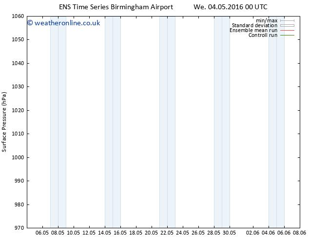 Surface pressure GEFS TS Fr 06.05.2016 12 GMT