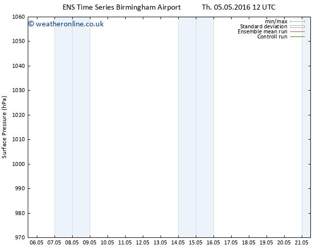 Surface pressure GEFS TS Su 15.05.2016 12 GMT