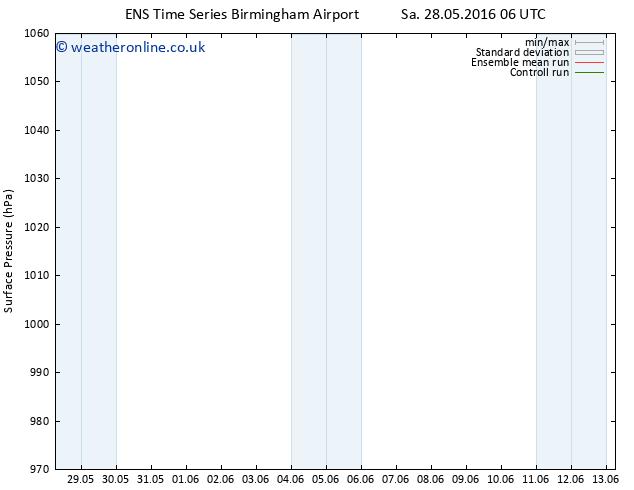 Surface pressure GEFS TS We 01.06.2016 12 GMT