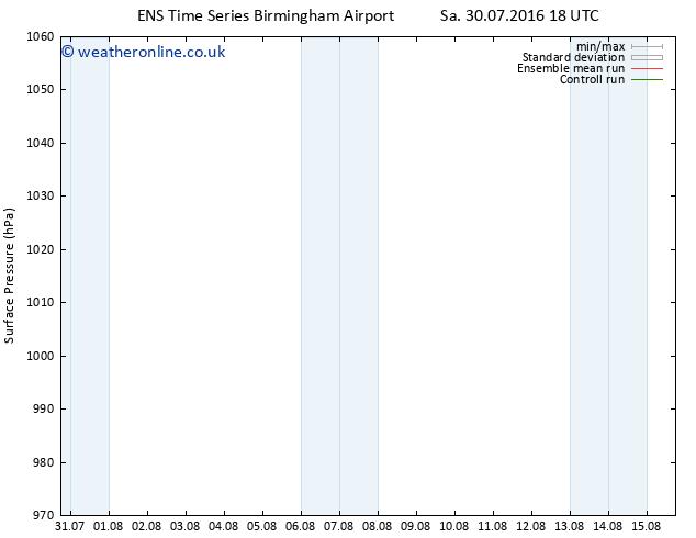 Surface pressure GEFS TS Su 07.08.2016 18 GMT