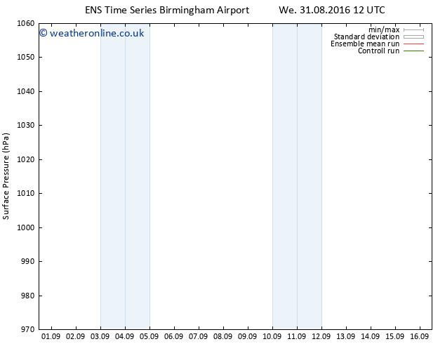 Surface pressure GEFS TS Fr 02.09.2016 12 GMT