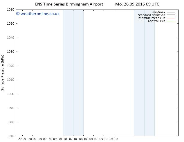 Surface pressure GEFS TS Th 06.10.2016 09 GMT