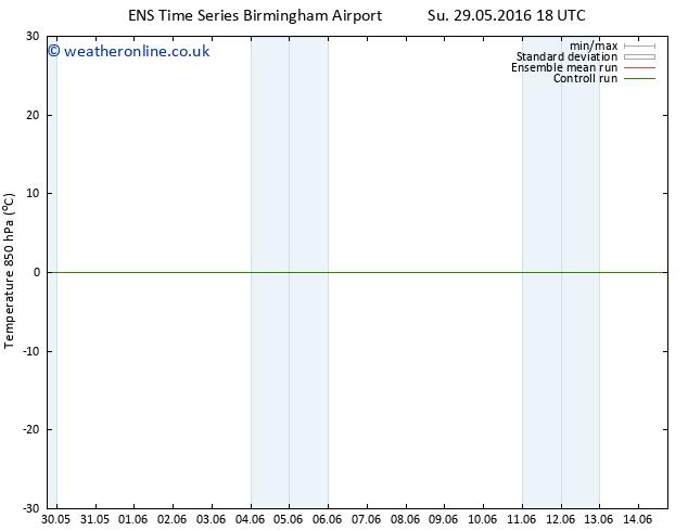 Temp. 850 hPa GEFS TS Mo 06.06.2016 06 GMT