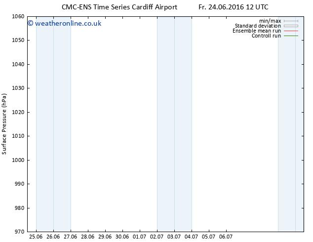 Surface pressure CMC TS Su 26.06.2016 00 GMT