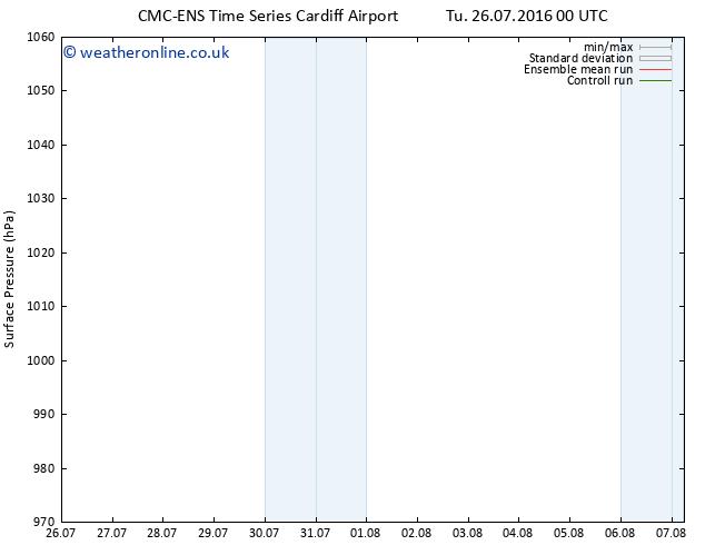 Surface pressure CMC TS Mo 01.08.2016 12 GMT