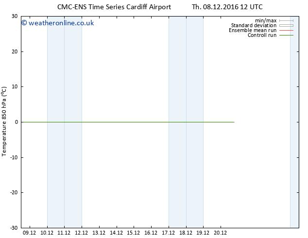Temp. 850 hPa CMC TS Mo 12.12.2016 18 GMT