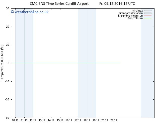 Temp. 850 hPa CMC TS Fr 09.12.2016 18 GMT